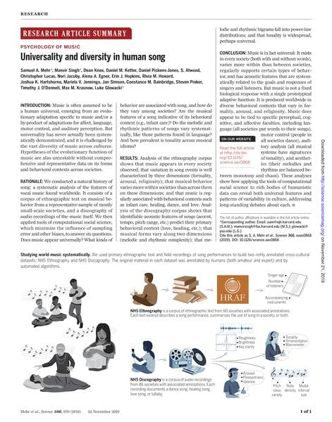 Universality and diversity in human song
