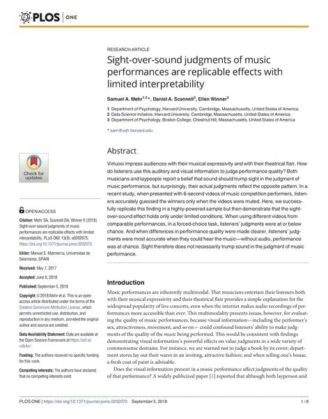 Sight-over-sound judgments of music performances are replicable effects with limited interpretability